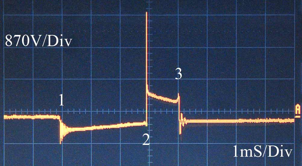 An oscilloscope trace showing the secondary ignition voltage for a fairly normal burnline